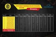 Определены участники Гран-при ФИТ-Лиги